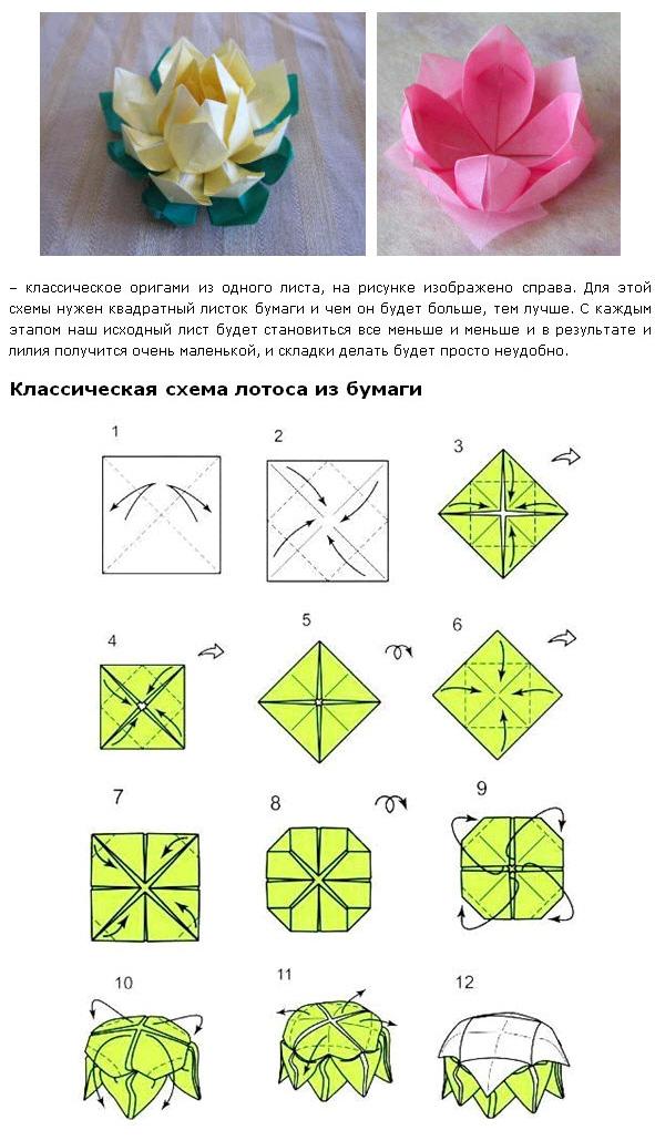 Поделки из бумаги цветок с схемой